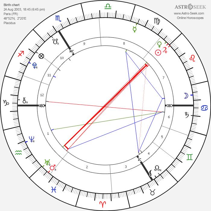 Alexandre Coste - Astrology Natal Birth Chart