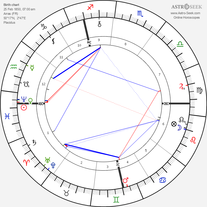 Alexandre Georges - Astrology Natal Birth Chart