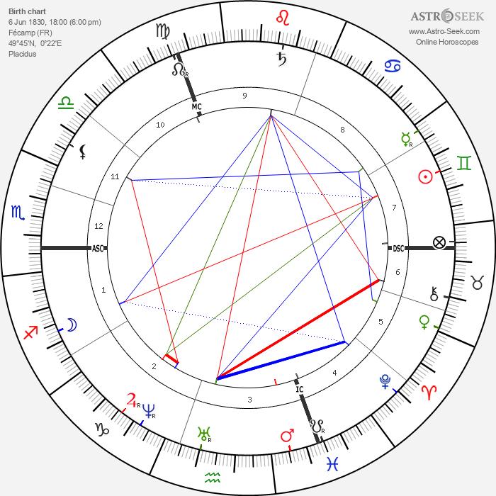 Alexandre Legrand - Astrology Natal Birth Chart