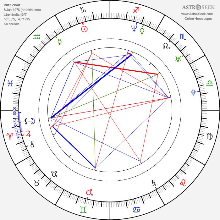 Alexandre Pires - Astrology Natal Birth Chart