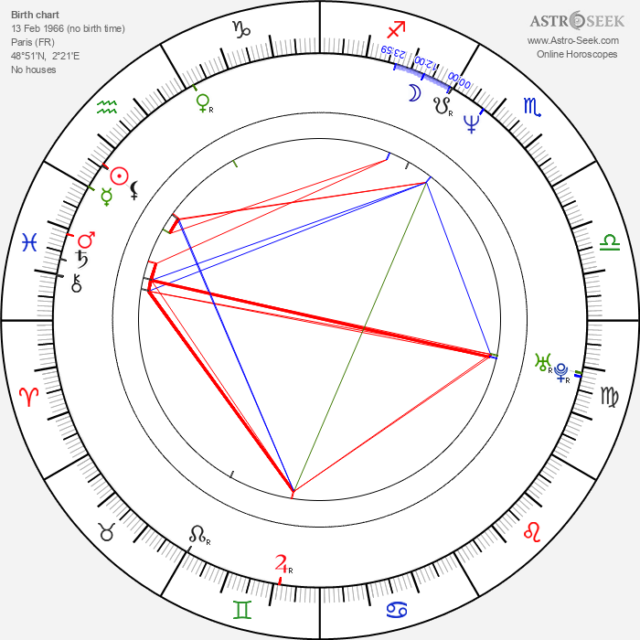 Alexandre Sterling - Astrology Natal Birth Chart