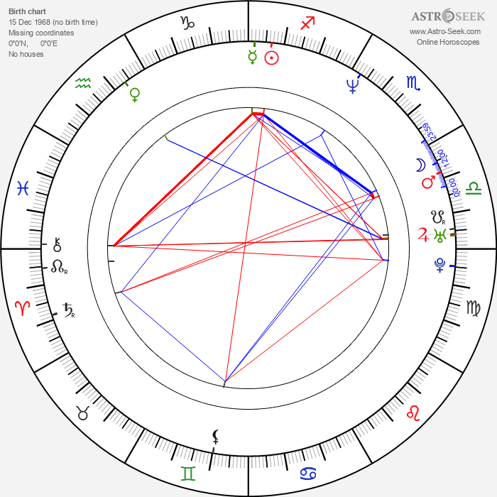 Alexandre Thibault - Astrology Natal Birth Chart