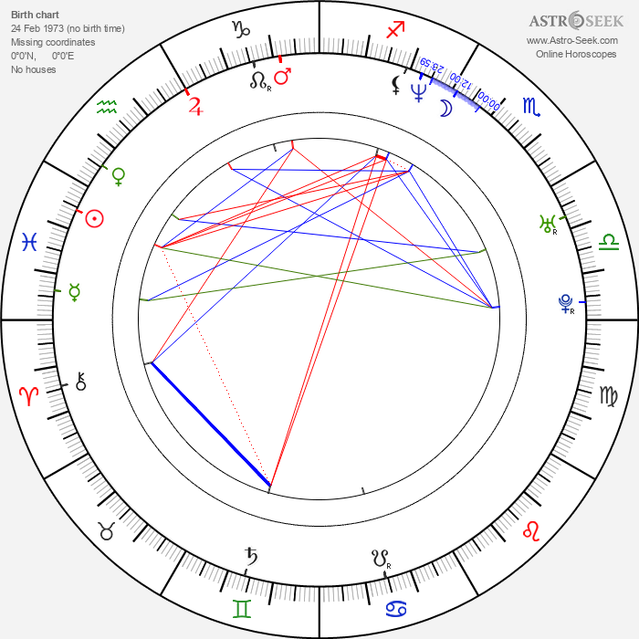 Alexei Kovalev - Astrology Natal Birth Chart