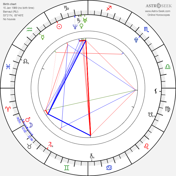 Alexej Čerepanov - Astrology Natal Birth Chart