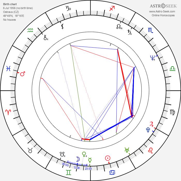 Alexej Pyško - Astrology Natal Birth Chart