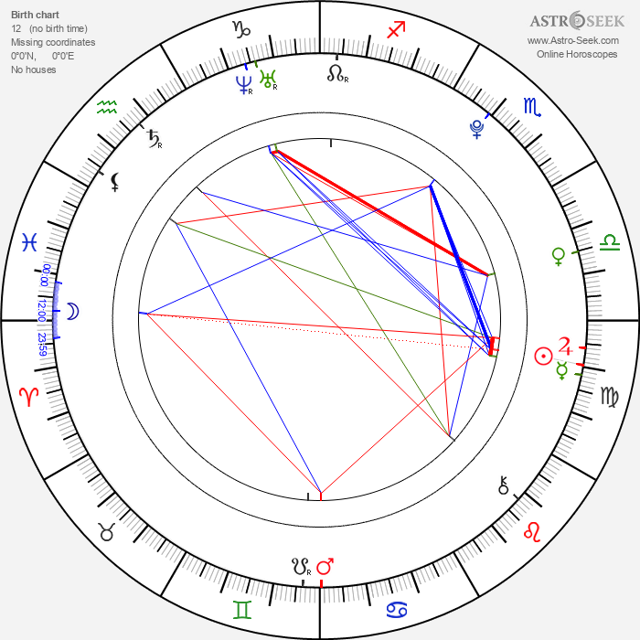 Alexia Fast - Astrology Natal Birth Chart