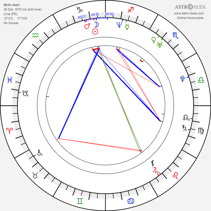 Alexis Amore - Astrology Natal Birth Chart