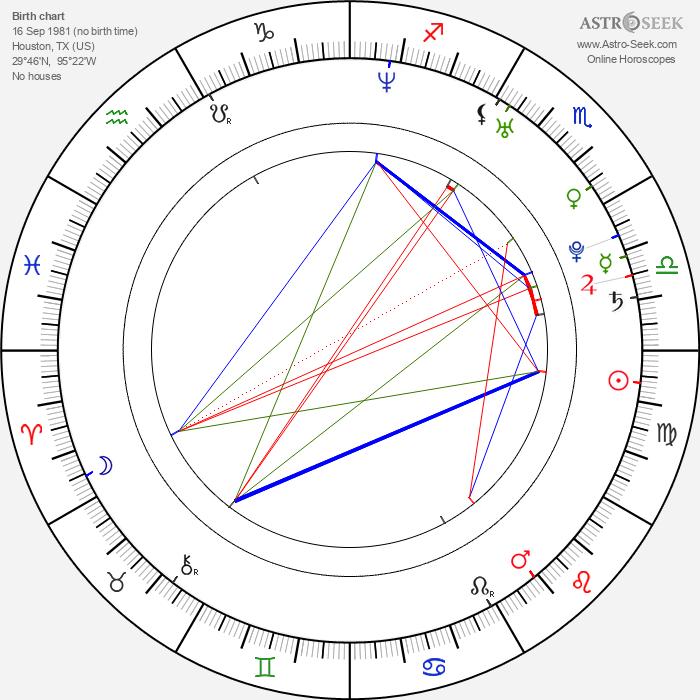 Alexis Bledel - Astrology Natal Birth Chart