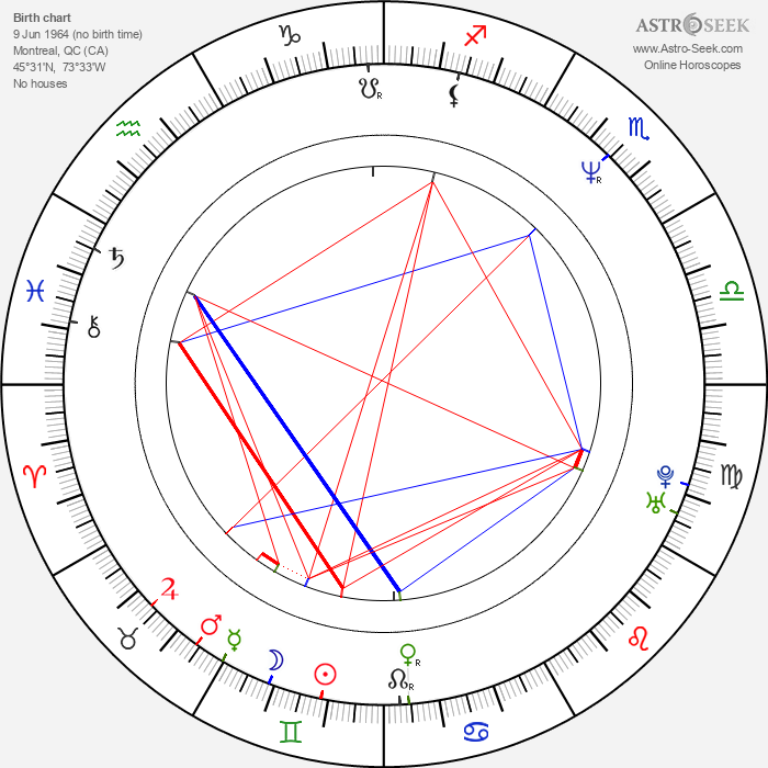 Alexis Martin - Astrology Natal Birth Chart