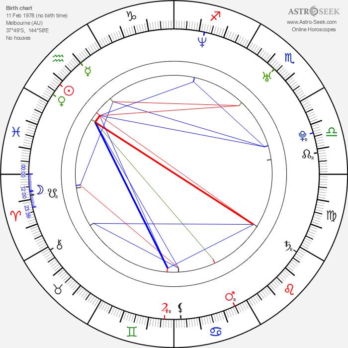 Alexis Porter - Astrology Natal Birth Chart