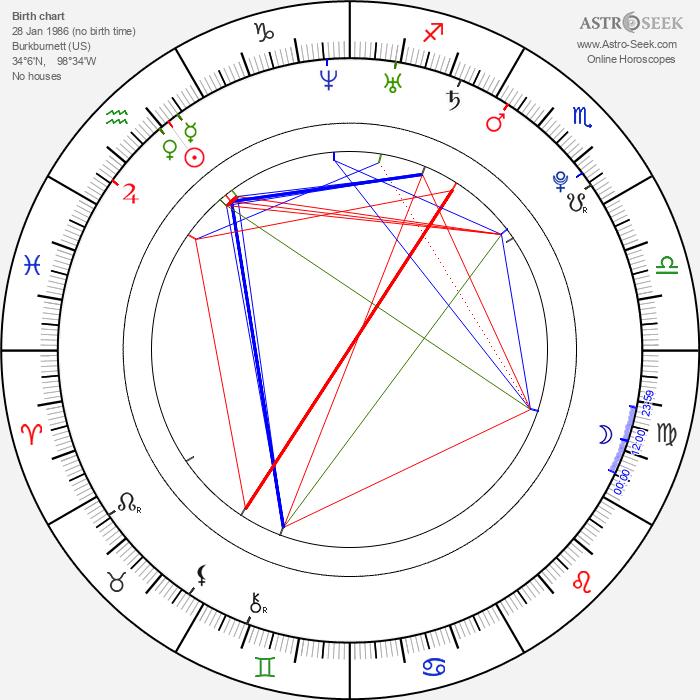 Alexis Texas - Astrology Natal Birth Chart