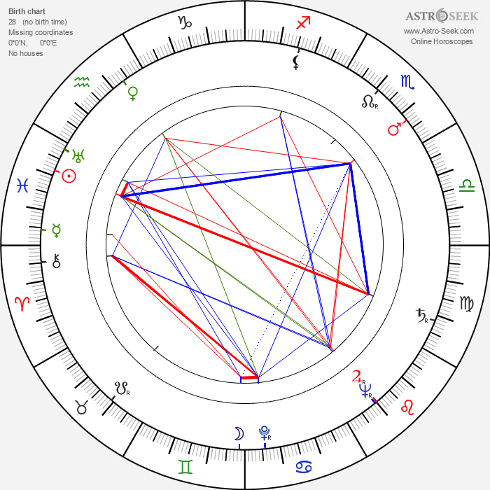 Alf Kjellin - Astrology Natal Birth Chart