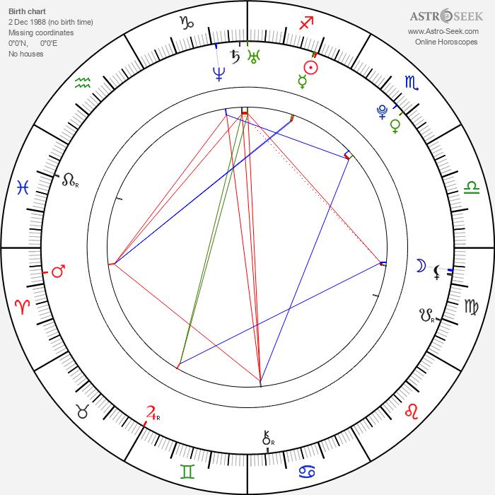 Alfie Enoch - Astrology Natal Birth Chart