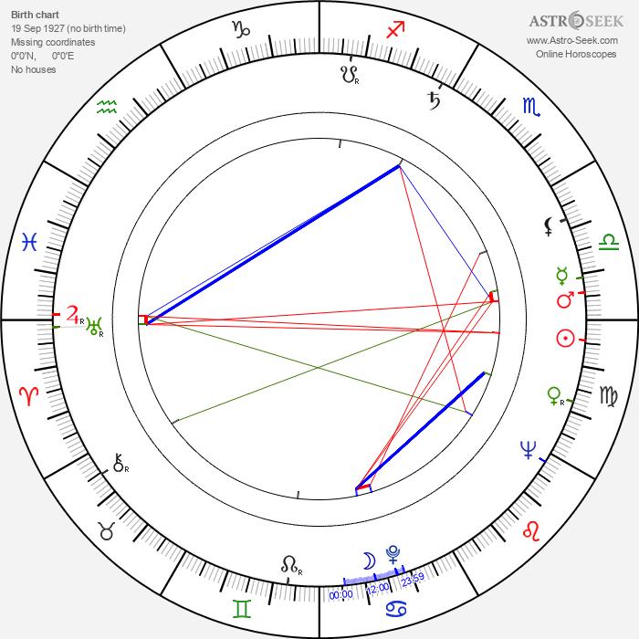 Alfio Contini - Astrology Natal Birth Chart