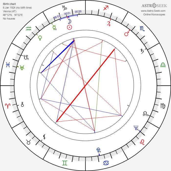 Alfons Stummer - Astrology Natal Birth Chart