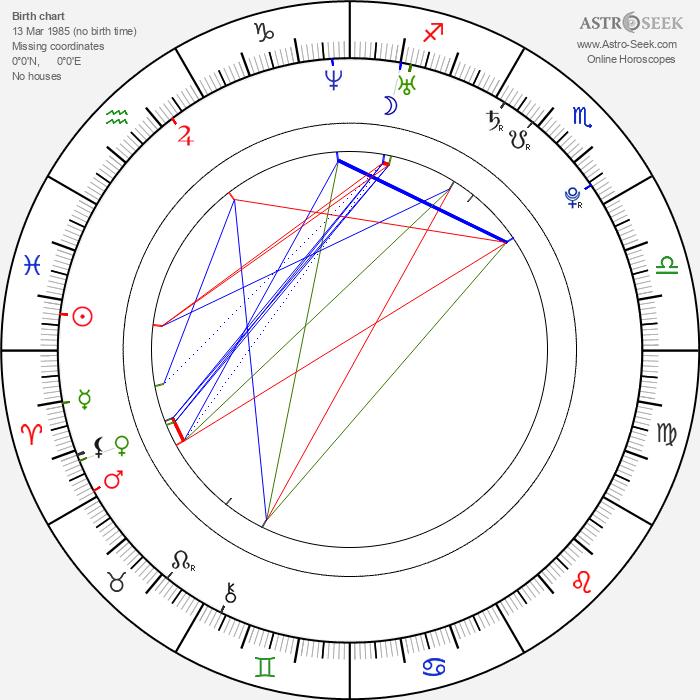 Alfonso Dosal - Astrology Natal Birth Chart
