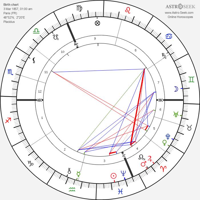 Alfred Bruneau - Astrology Natal Birth Chart