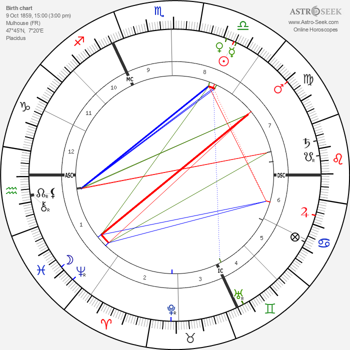 Alfred Dreyfus - Astrology Natal Birth Chart