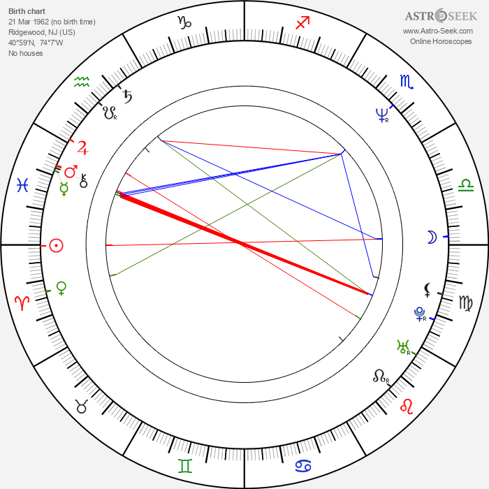 Alfred Lutter III - Astrology Natal Birth Chart