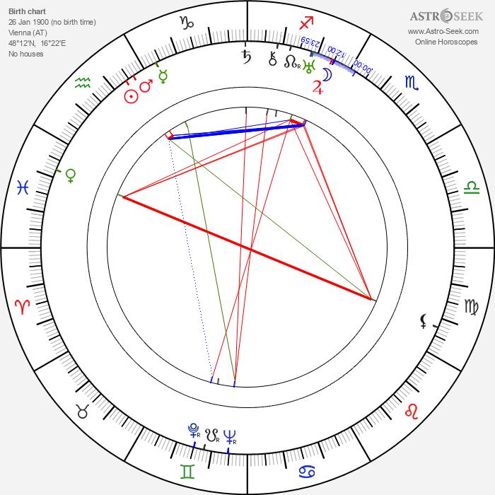 Alfred Neumann - Astrology Natal Birth Chart