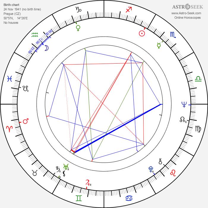 Alfred Strejček - Astrology Natal Birth Chart