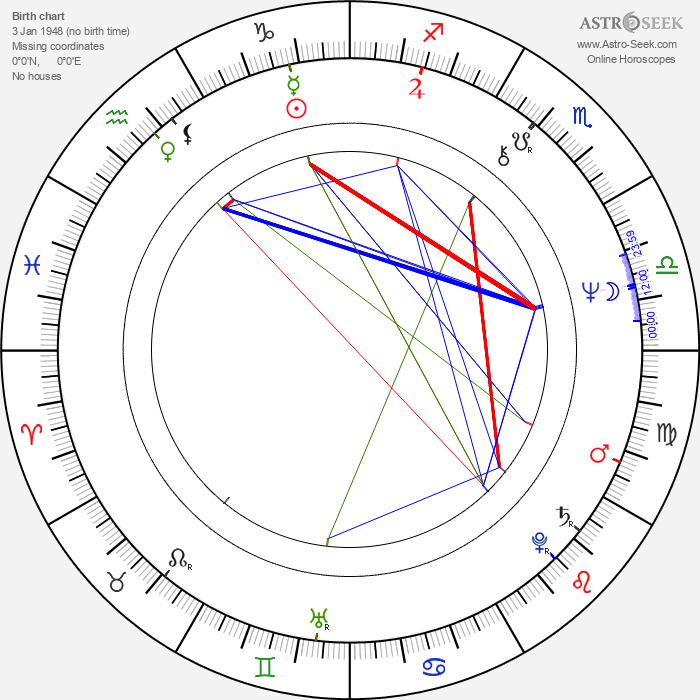 Alfred Williams - Astrology Natal Birth Chart