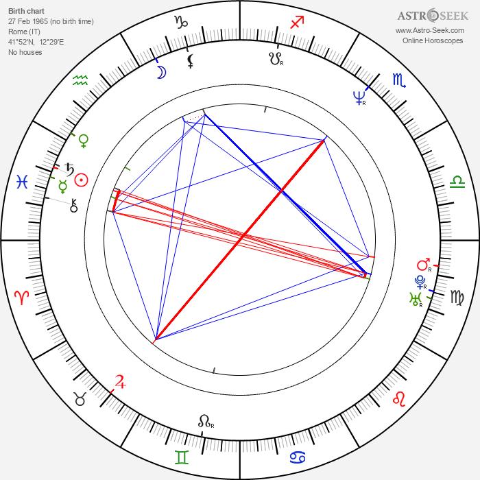 Alfredo Peyretti - Astrology Natal Birth Chart