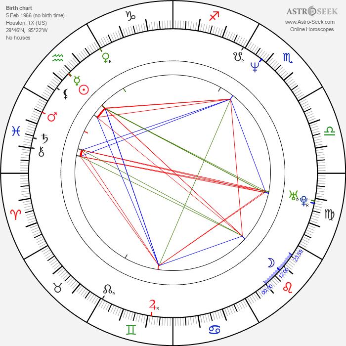 Algerita Wynn Lewis - Astrology Natal Birth Chart