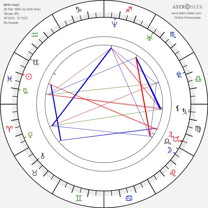 Ali Amiri - Astrology Natal Birth Chart