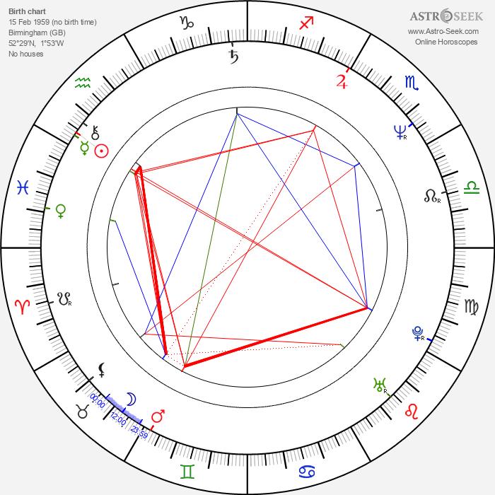 Ali Campbell - Astrology Natal Birth Chart