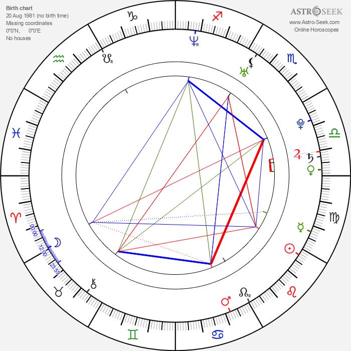 Ali Liebert - Astrology Natal Birth Chart