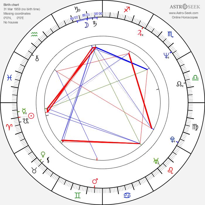 Ali McMordie - Astrology Natal Birth Chart