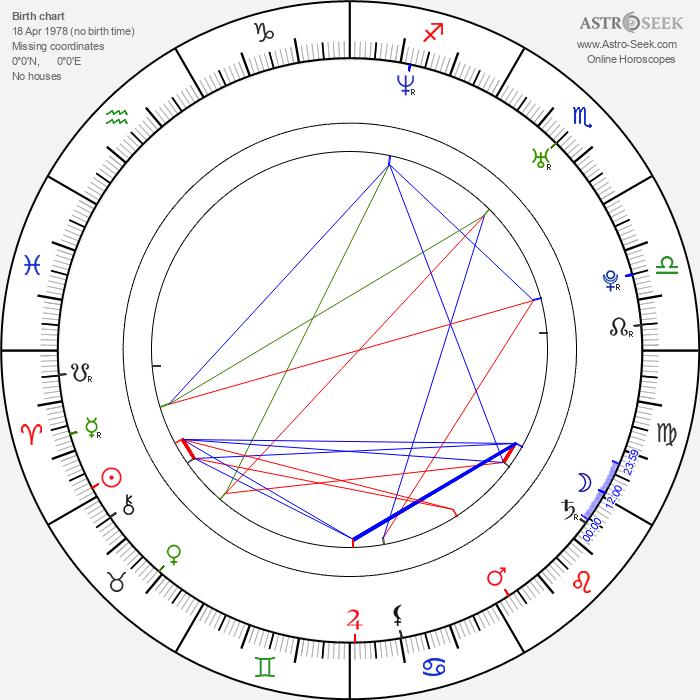 Ali Olomi - Astrology Natal Birth Chart