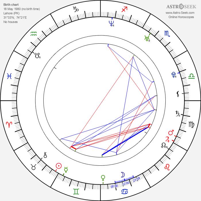 Ali Zafar - Astrology Natal Birth Chart