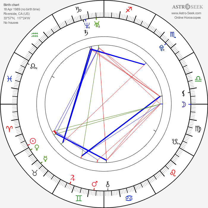 Alia Shawkat - Astrology Natal Birth Chart