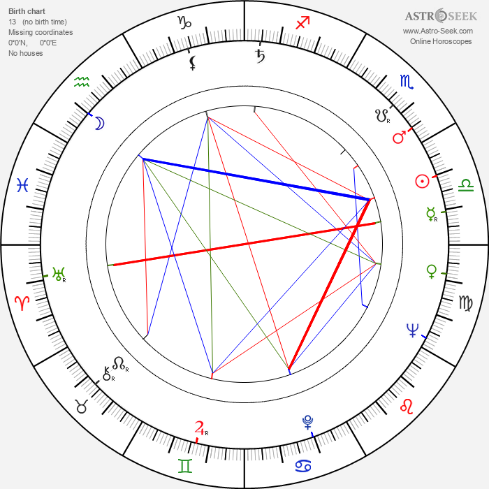 Alice Allyn - Astrology Natal Birth Chart