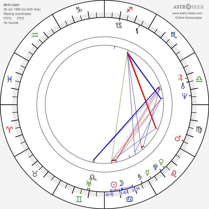 Alice Arno - Astrology Natal Birth Chart