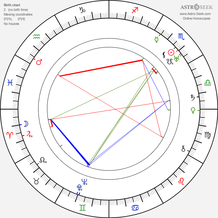 Alice Brady - Astrology Natal Birth Chart