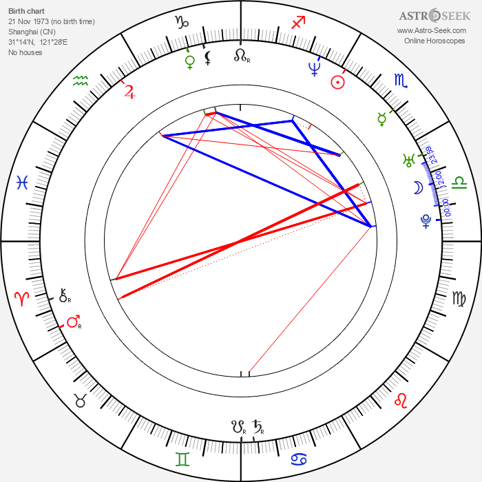 Alice Chan - Astrology Natal Birth Chart