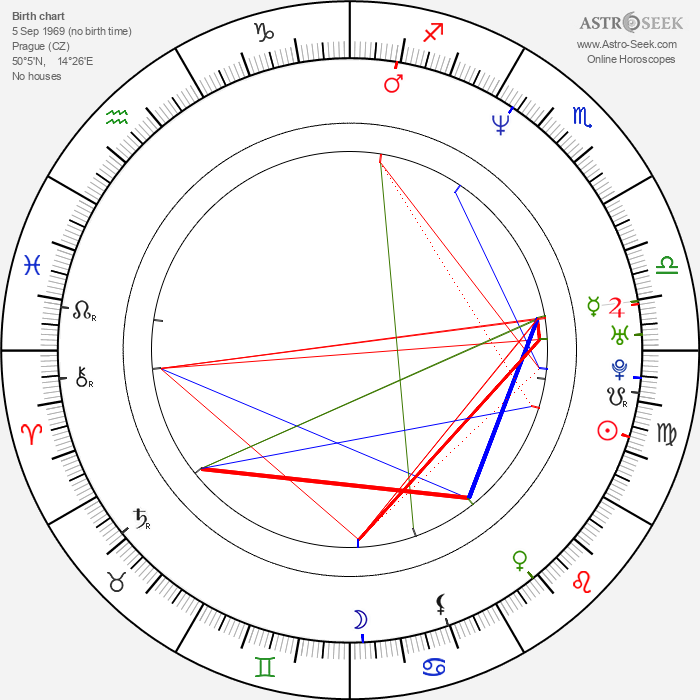 Alice Chrtková - Astrology Natal Birth Chart