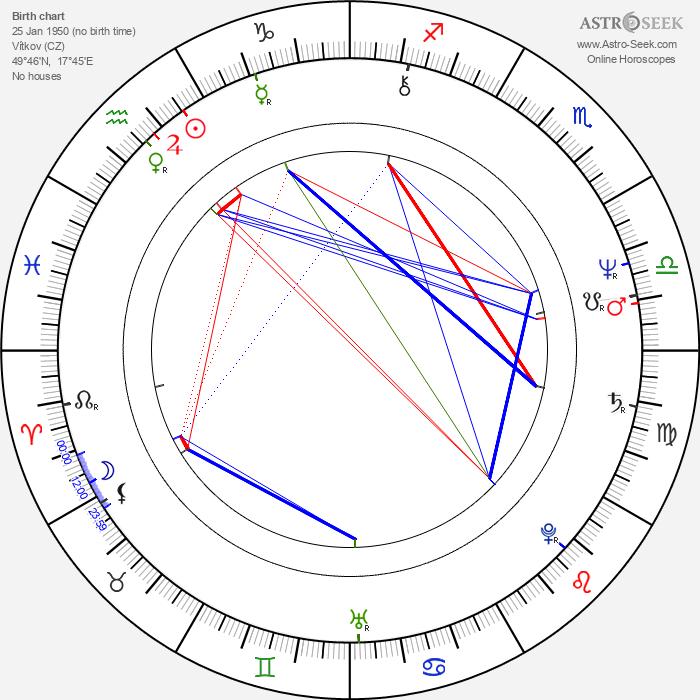 Alice Hašová - Astrology Natal Birth Chart