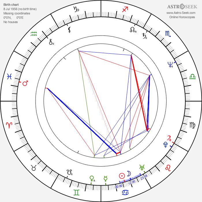 Alice Pires - Astrology Natal Birth Chart