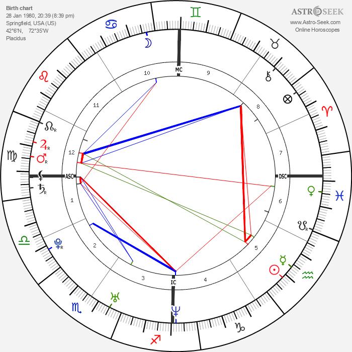 Alicia Cavanaugh - Astrology Natal Birth Chart