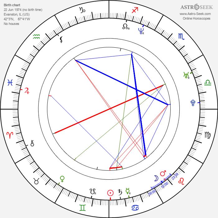 Alicia Goranson - Astrology Natal Birth Chart
