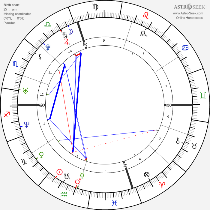 Alicia Keys - Astrology Natal Birth Chart