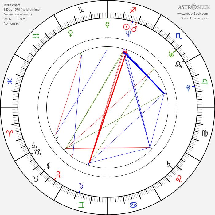 Alicia Machado - Astrology Natal Birth Chart