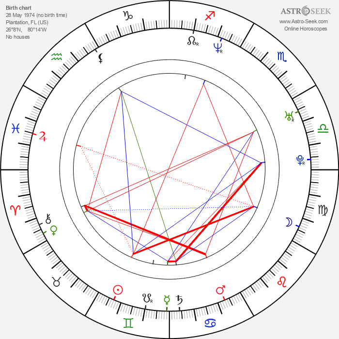 Alicia Minshew - Astrology Natal Birth Chart