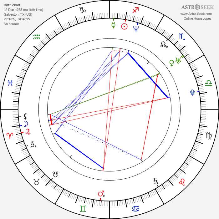 Alicia Rachel Marek - Astrology Natal Birth Chart