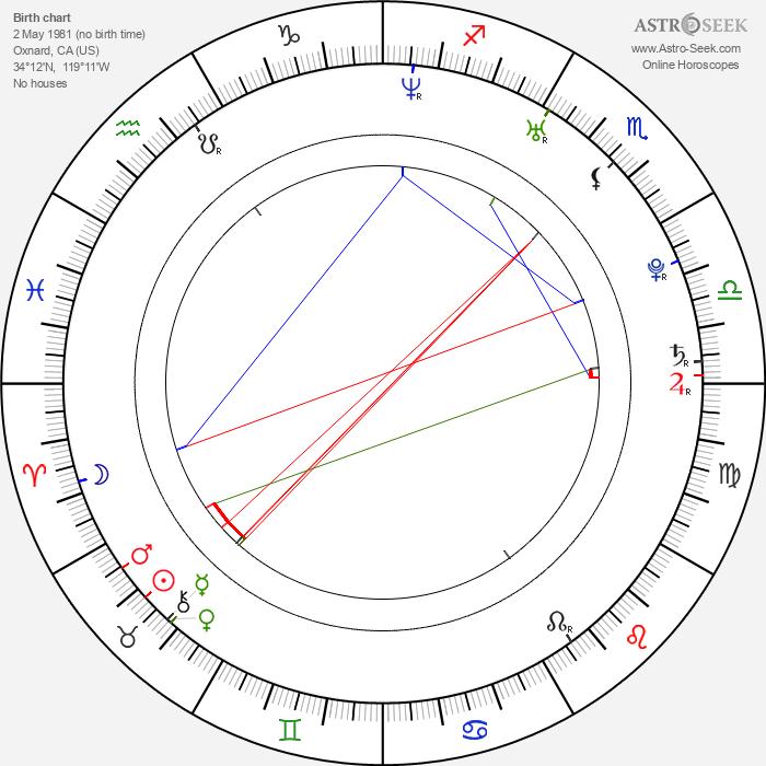 Alicia Ziegler - Astrology Natal Birth Chart