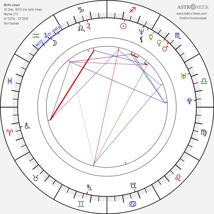 Alin Lucian Antochi - Astrology Natal Birth Chart